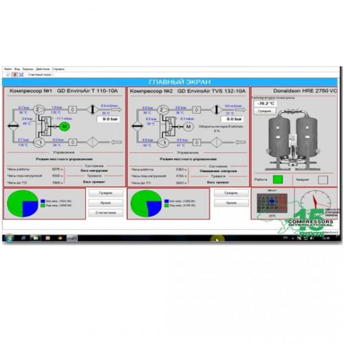 Інноваційна система моніторингу Airlink Supervisor